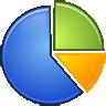 XenForo istatistikleri forumlarım altına alın - Forum Statistics - Türkçe